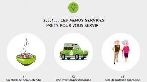 Avantages agence les menus services