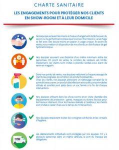 charte sanitaire Storistes de France