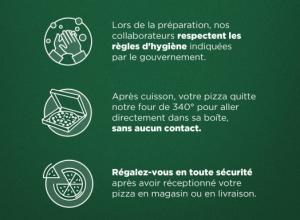 mesures d'hygiène Tutti Pizza