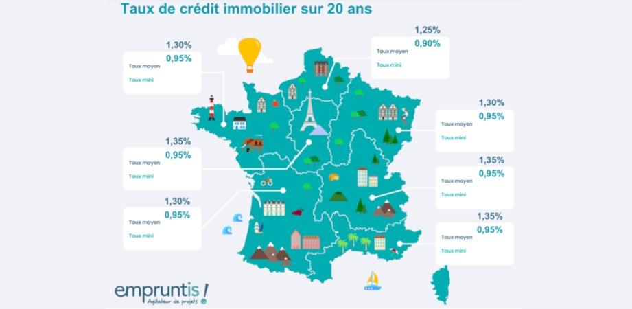 La franchise Empruntis présente les taux immobiliers de juillet par région