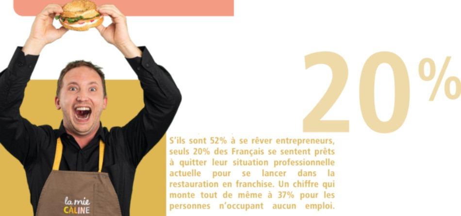 Hadrien Collet, franchisé La Mie Câline Toulouse (31)