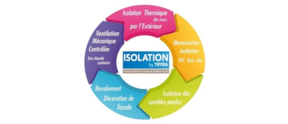 Isolation by Tryba adopte l'audiovisuel pour sa stratégie de communication