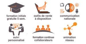 Réseau Isofrance Fenêtres & Énergies : Formation et accompagnement